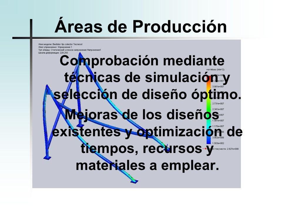 Áreas de Producción Comprobación mediante técnicas de simulación y selección de diseño óptimo.