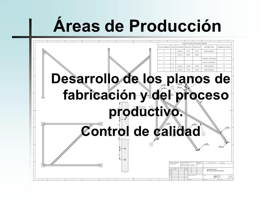 Desarrollo de los planos de fabricación y del proceso productivo.