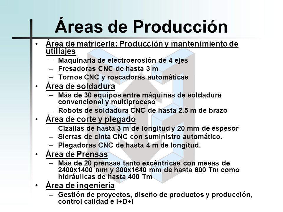Áreas de Producción Área de matricería: Producción y mantenimiento de utillajes. Maquinaria de electroerosión de 4 ejes.