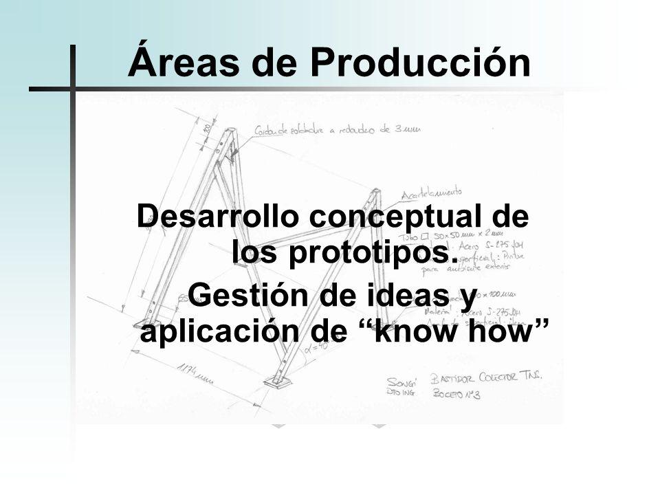 Áreas de Producción Desarrollo conceptual de los prototipos.