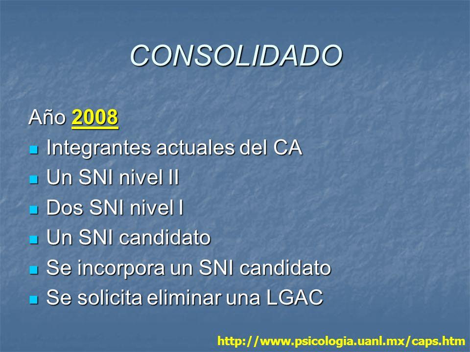 CONSOLIDADO Año 2008 Integrantes actuales del CA Un SNI nivel II