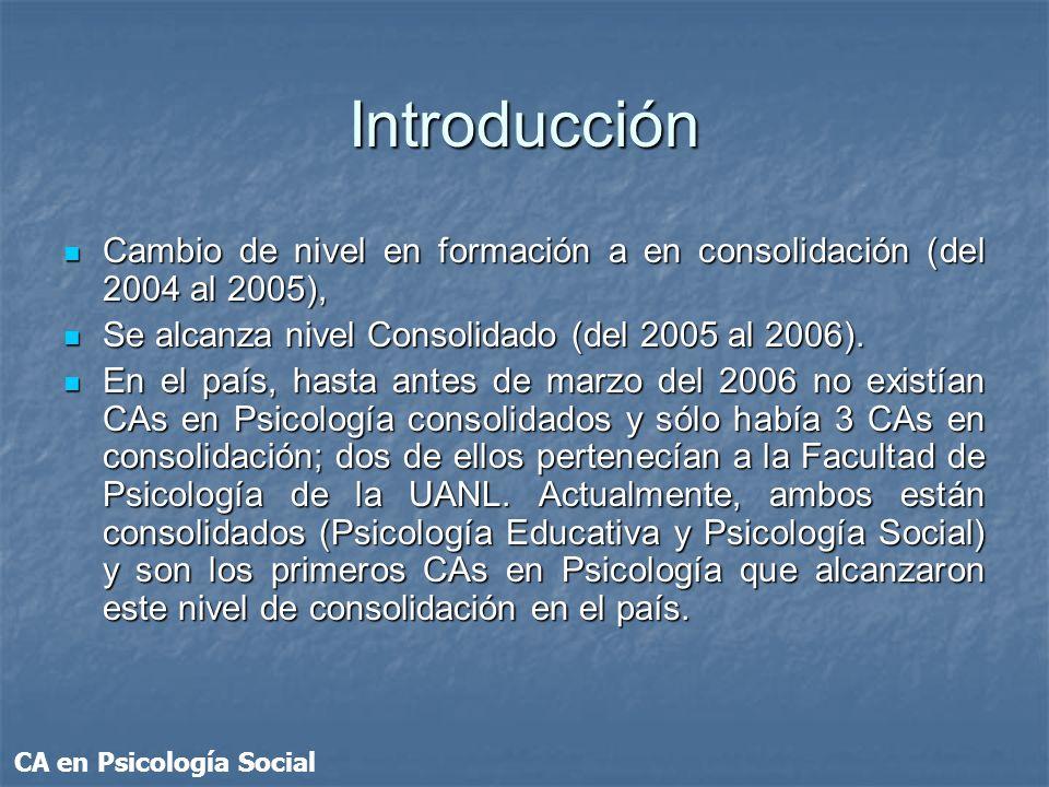 Introducción Cambio de nivel en formación a en consolidación (del 2004 al 2005), Se alcanza nivel Consolidado (del 2005 al 2006).