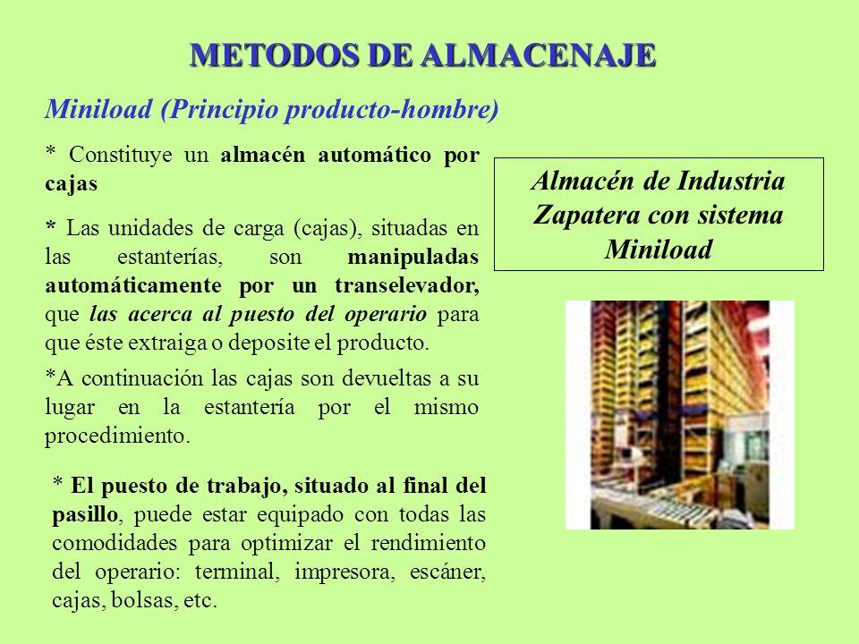 Almacén de Industria Zapatera con sistema Miniload