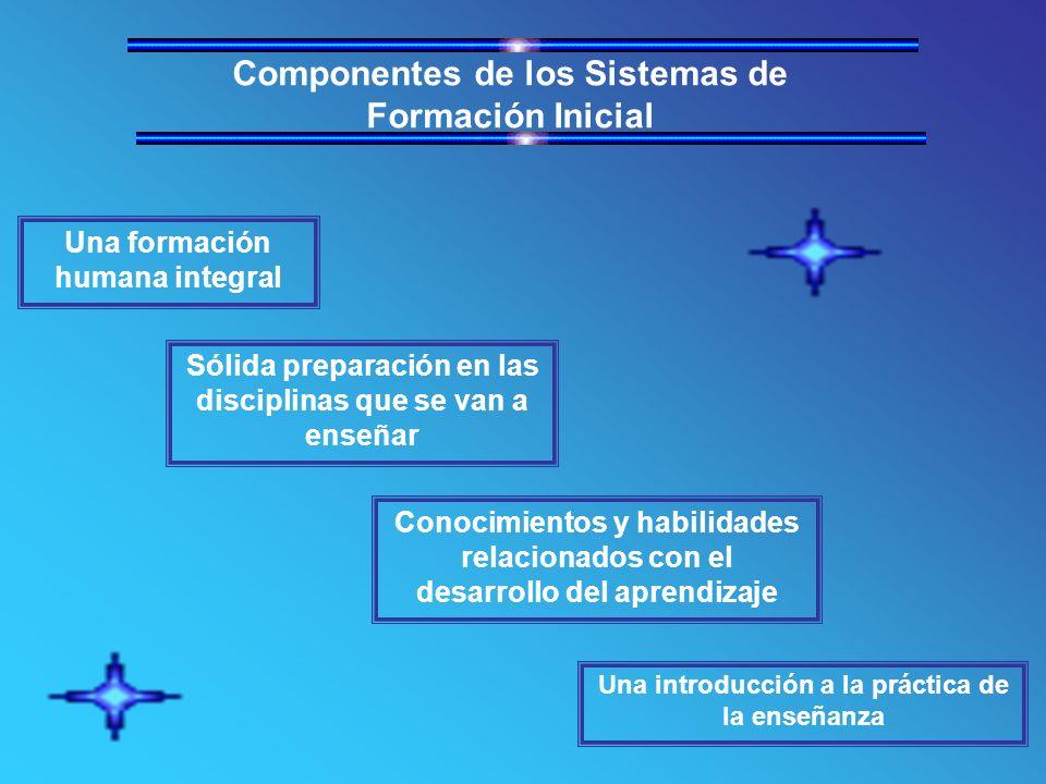 Componentes de los Sistemas de Una formación humana integral