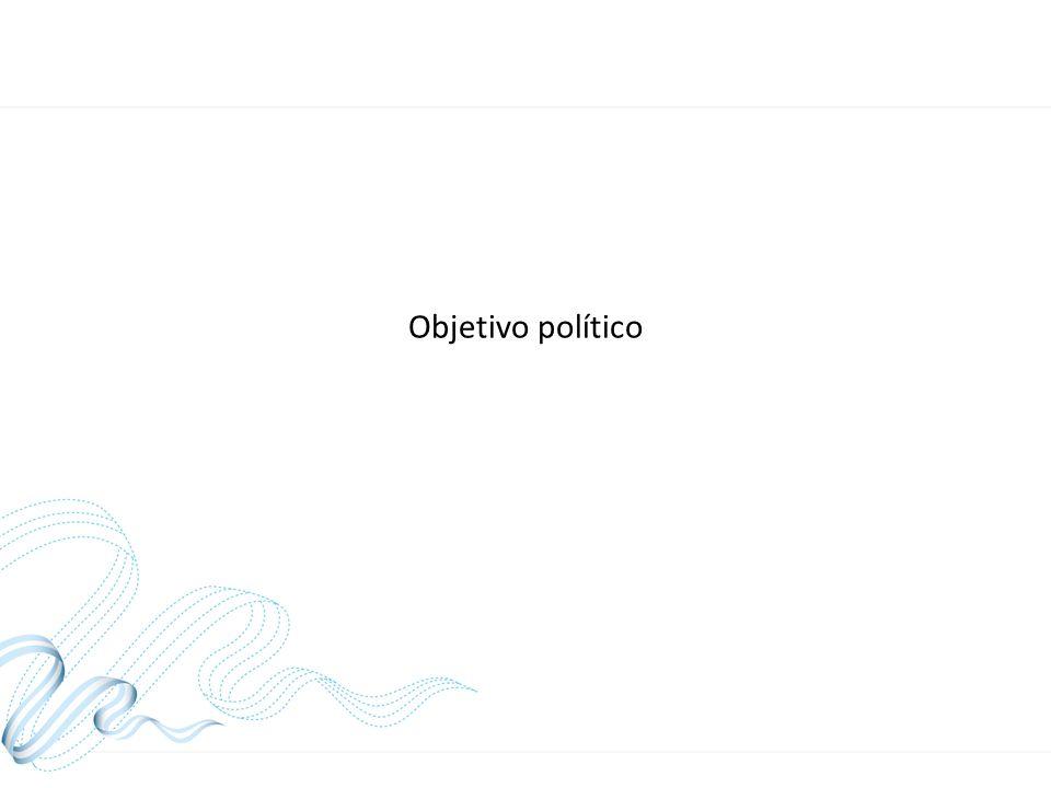 Objetivo político