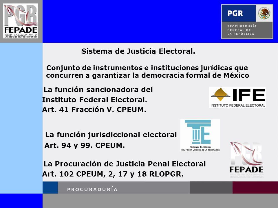 Sistema de Justicia Electoral.