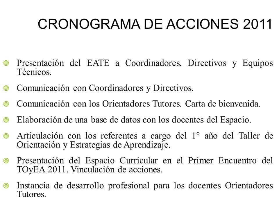 CRONOGRAMA DE ACCIONES 2011