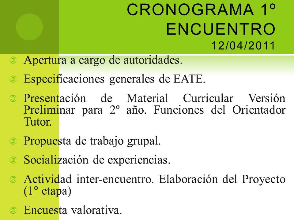 CRONOGRAMA 1º ENCUENTRO 12/04/2011