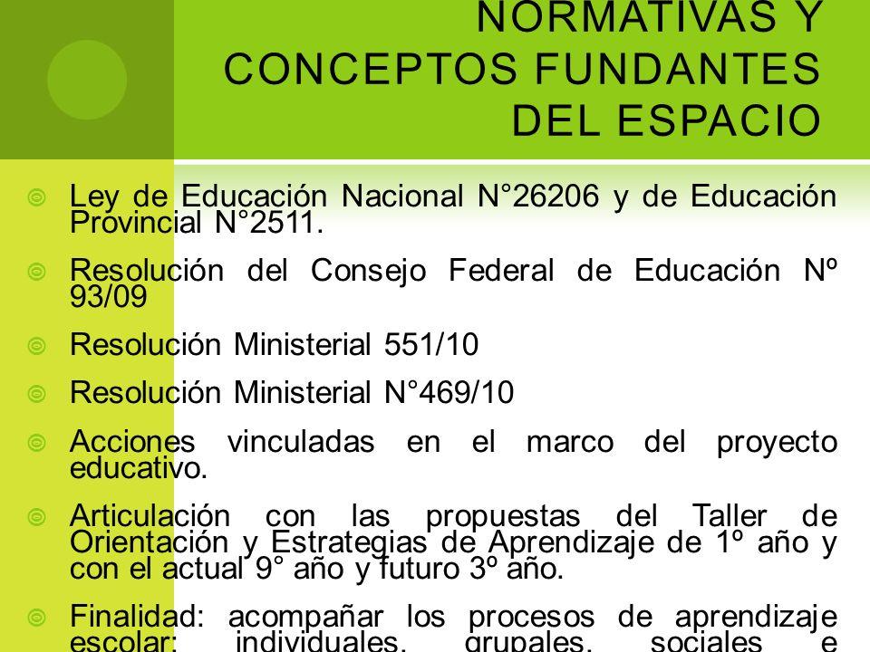 NORMATIVAS Y CONCEPTOS FUNDANTES DEL ESPACIO
