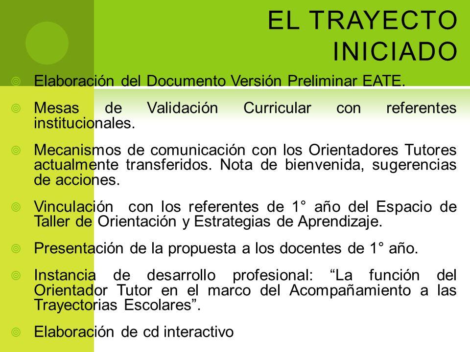 EL TRAYECTO INICIADO Elaboración del Documento Versión Preliminar EATE. Mesas de Validación Curricular con referentes institucionales.