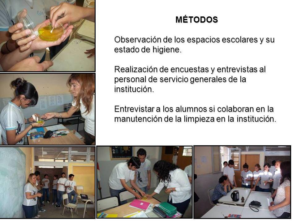 MÉTODOS Observación de los espacios escolares y su estado de higiene.