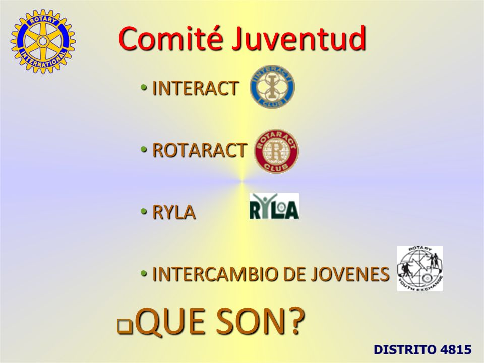 INTERACT ROTARACT RYLA INTERCAMBIO DE JOVENES QUE SON