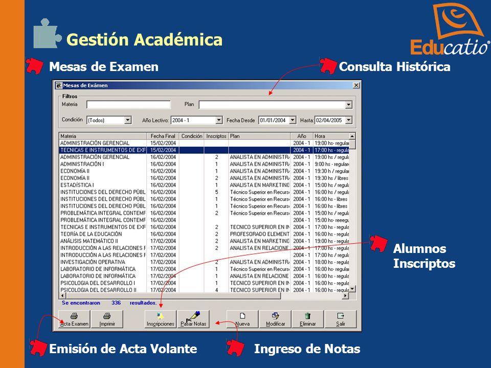 Gestión Académica Mesas de Examen Consulta Histórica