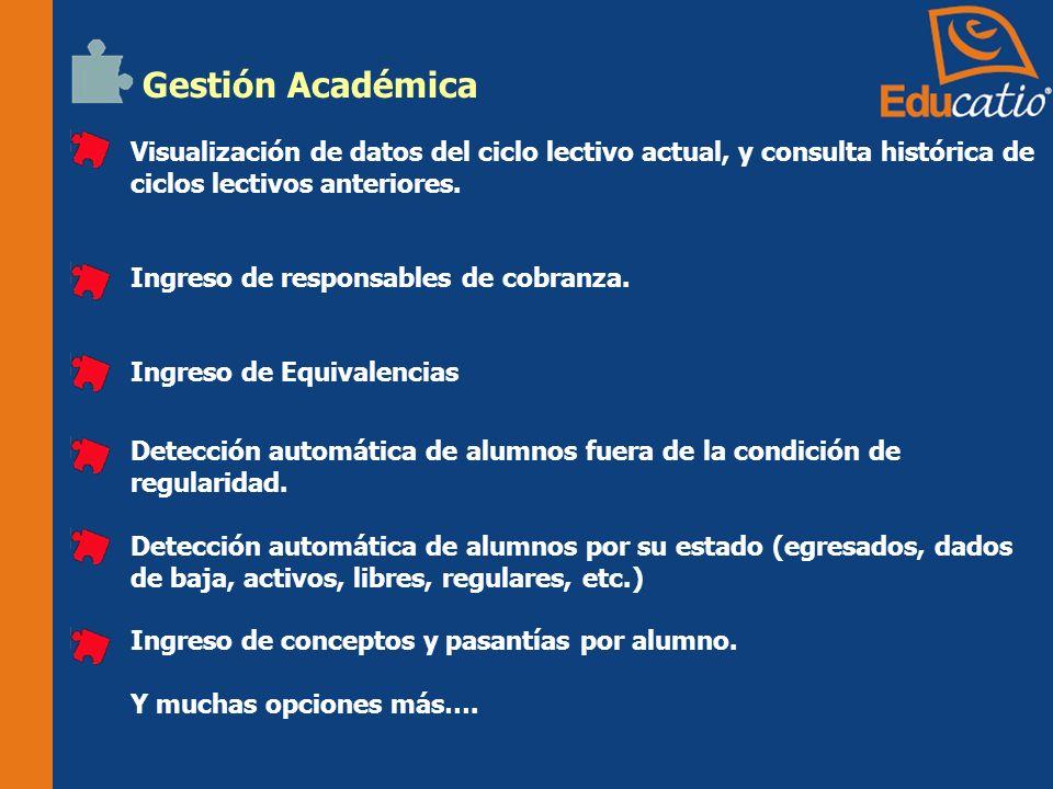 Gestión Académica Visualización de datos del ciclo lectivo actual, y consulta histórica de ciclos lectivos anteriores.