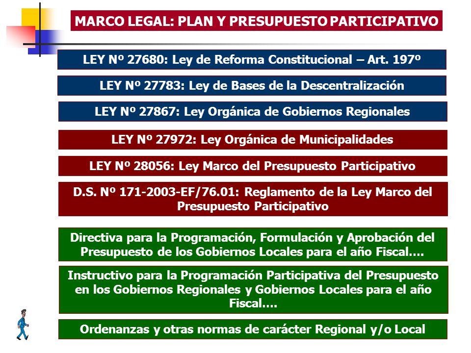 MARCO LEGAL: PLAN Y PRESUPUESTO PARTICIPATIVO