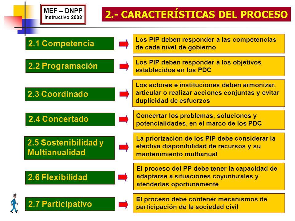 2.- CARACTERÍSTICAS DEL PROCESO