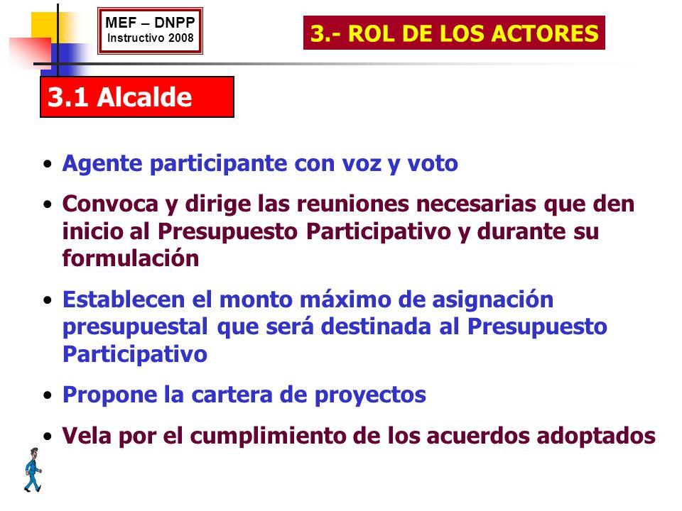 3.1 Alcalde 3.- ROL DE LOS ACTORES Agente participante con voz y voto