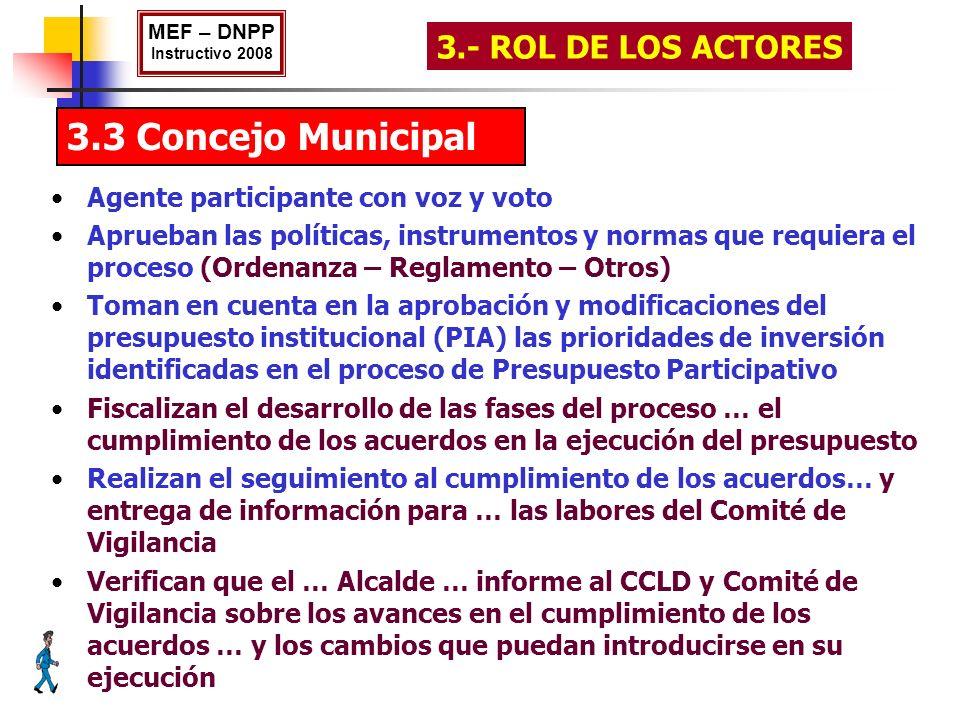 3.3 Concejo Municipal 3.- ROL DE LOS ACTORES