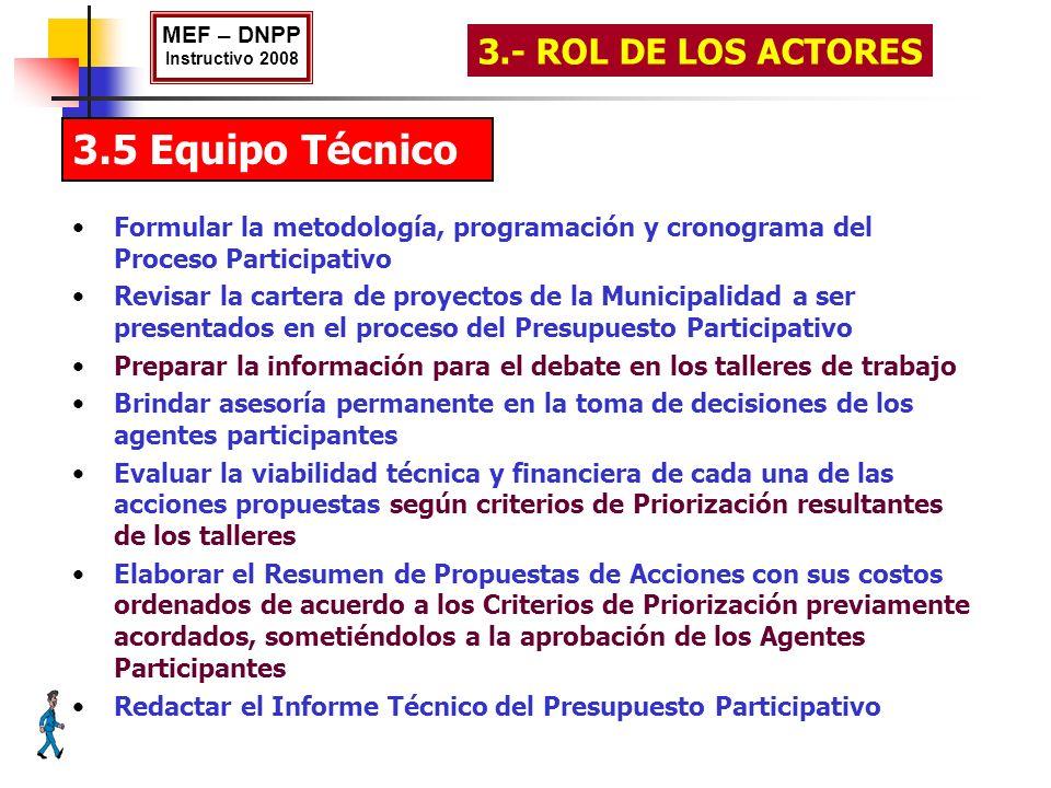 3.5 Equipo Técnico 3.- ROL DE LOS ACTORES