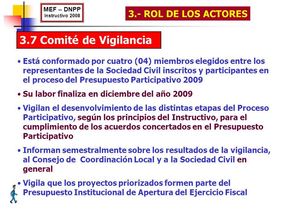 3.7 Comité de Vigilancia 3.- ROL DE LOS ACTORES