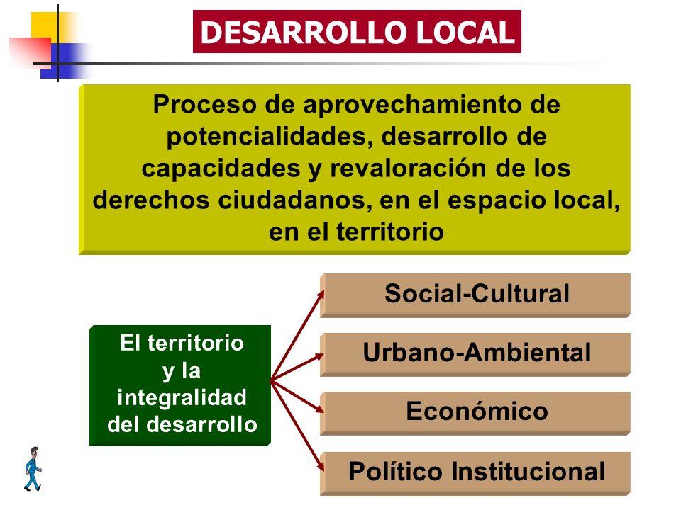 Político Institucional