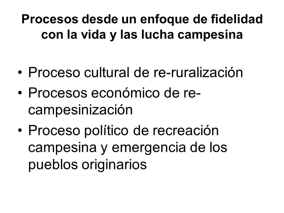 Proceso cultural de re-ruralización