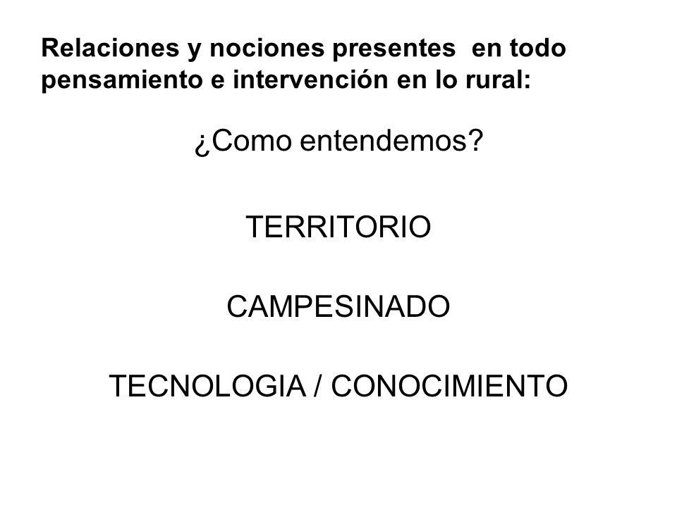 TECNOLOGIA / CONOCIMIENTO