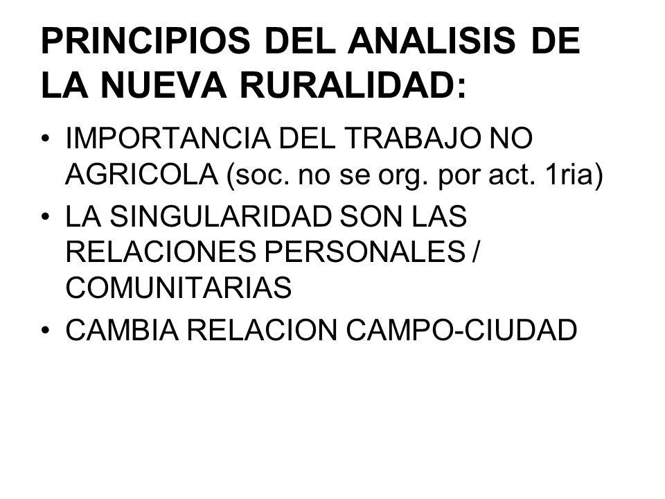 PRINCIPIOS DEL ANALISIS DE LA NUEVA RURALIDAD: