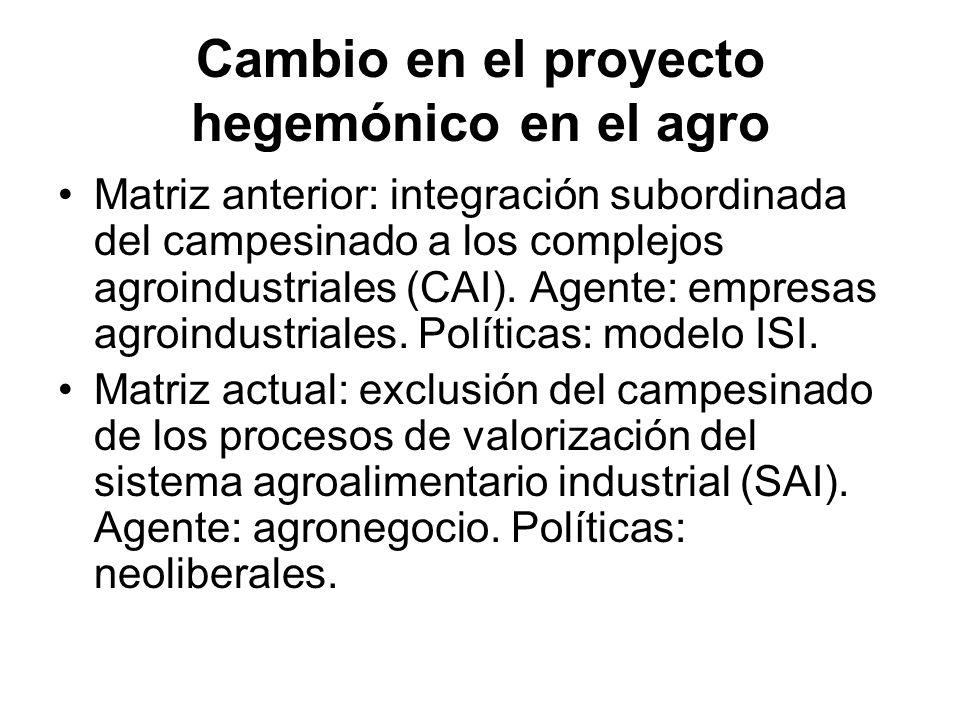 Cambio en el proyecto hegemónico en el agro