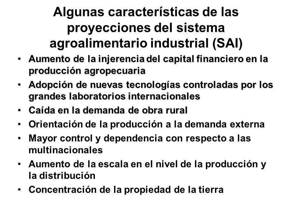 Algunas características de las proyecciones del sistema agroalimentario industrial (SAI)