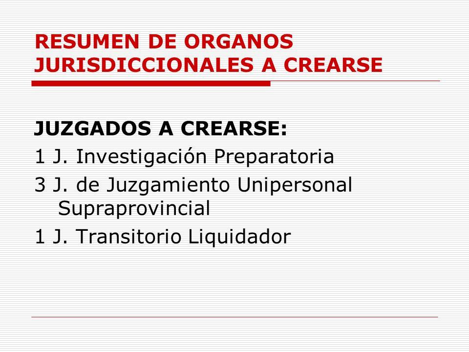 RESUMEN DE ORGANOS JURISDICCIONALES A CREARSE