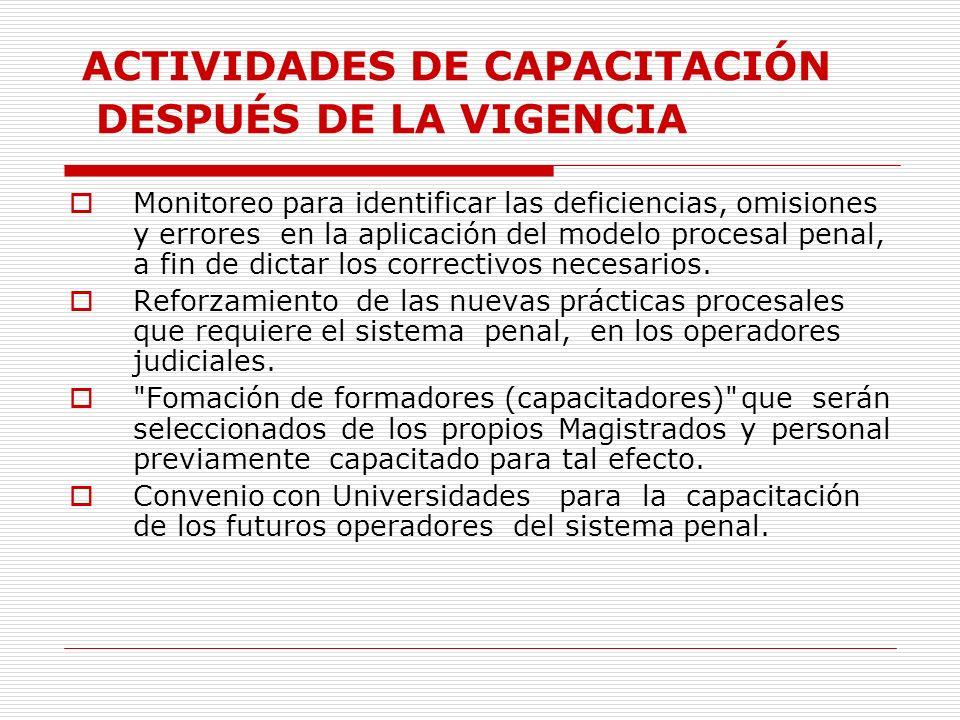 ACTIVIDADES DE CAPACITACIÓN DESPUÉS DE LA VIGENCIA