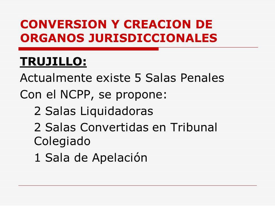 CONVERSION Y CREACION DE ORGANOS JURISDICCIONALES
