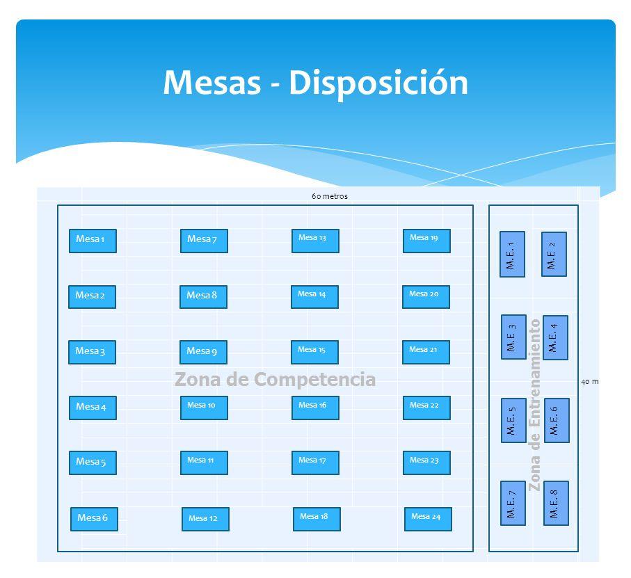 Mesas - Disposición Zona de Competencia Zona de Entrenamiento Mesa 1