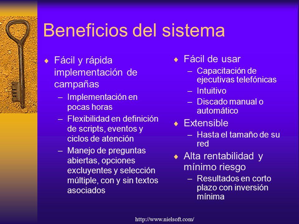 Beneficios del sistema