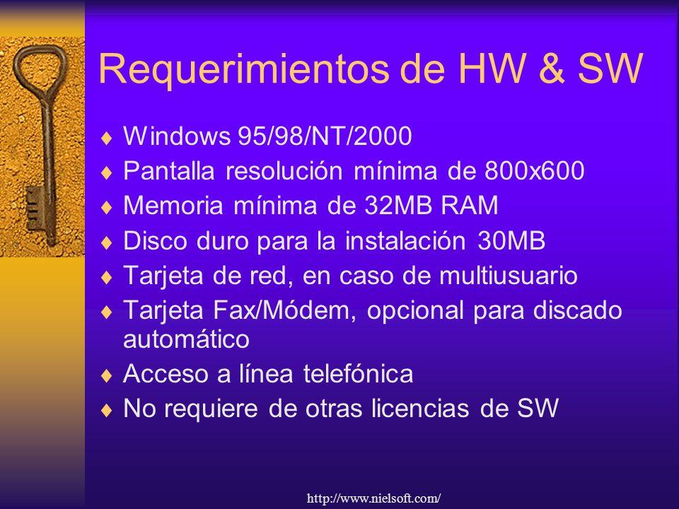 Requerimientos de HW & SW