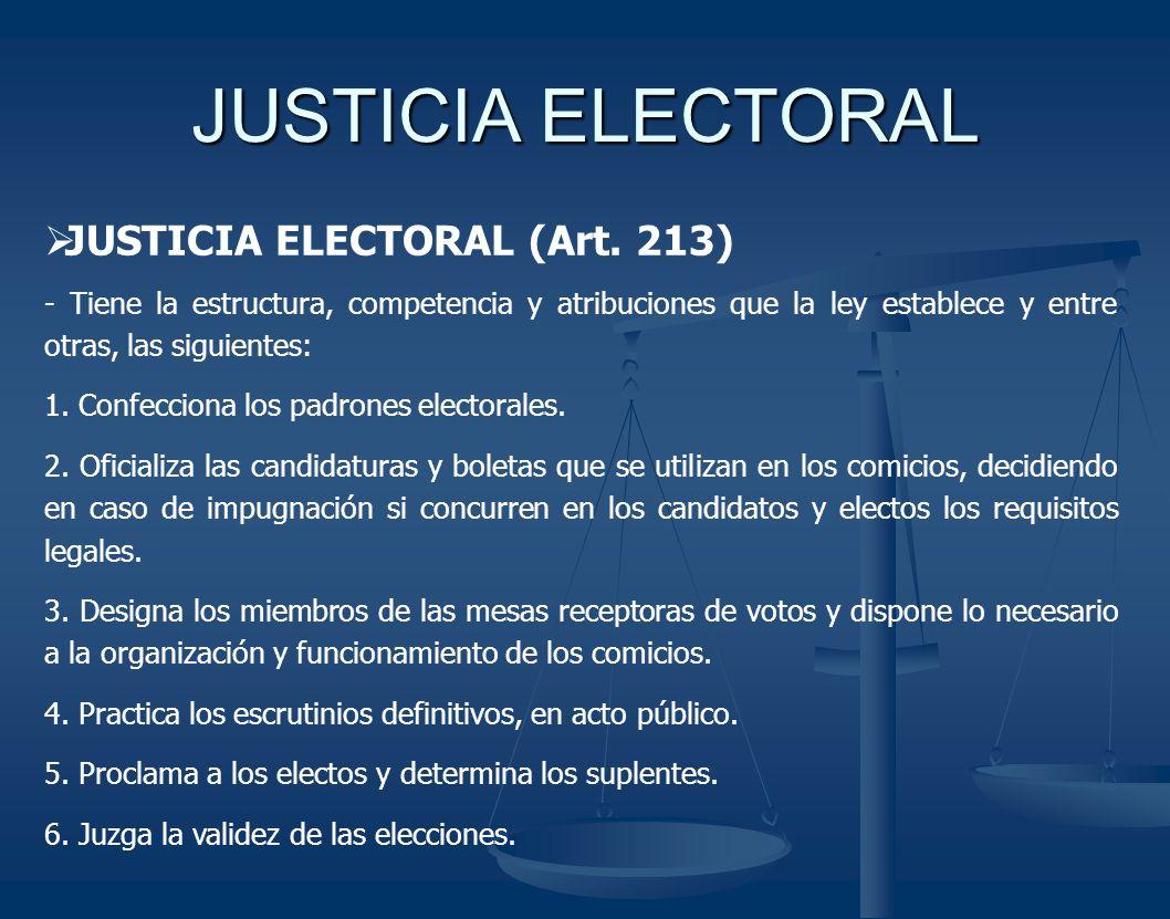 JUSTICIA ELECTORAL JUSTICIA ELECTORAL (Art. 213)