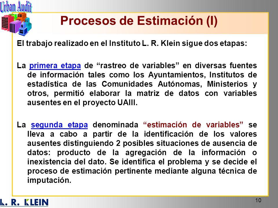 Procesos de Estimación (I)