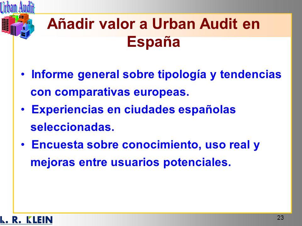 Añadir valor a Urban Audit en España