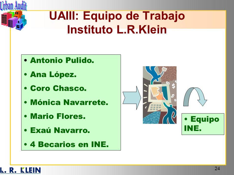 UAIII: Equipo de Trabajo Instituto L.R.Klein