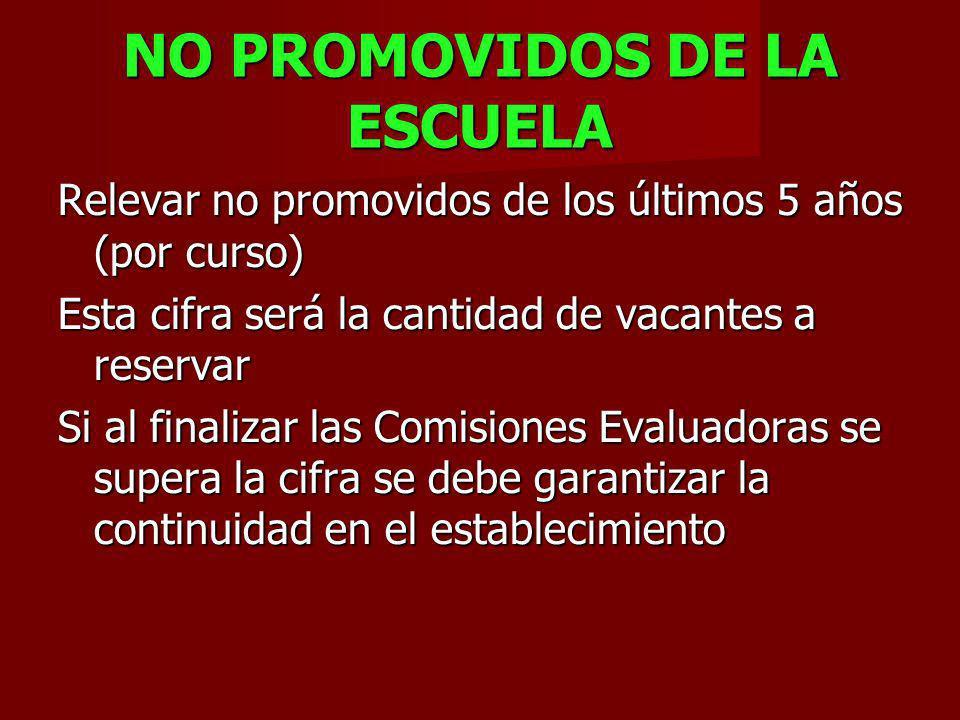 NO PROMOVIDOS DE LA ESCUELA