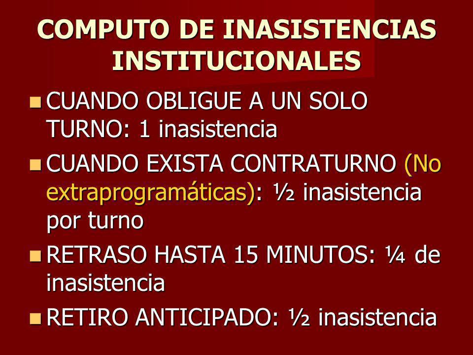 COMPUTO DE INASISTENCIAS INSTITUCIONALES
