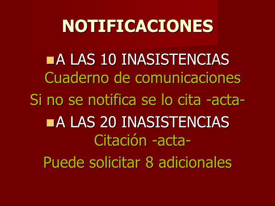 NOTIFICACIONES A LAS 10 INASISTENCIAS Cuaderno de comunicaciones