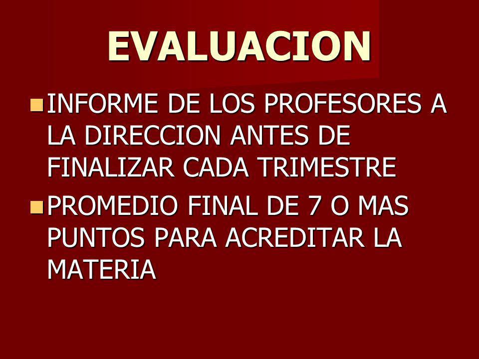 EVALUACION INFORME DE LOS PROFESORES A LA DIRECCION ANTES DE FINALIZAR CADA TRIMESTRE.