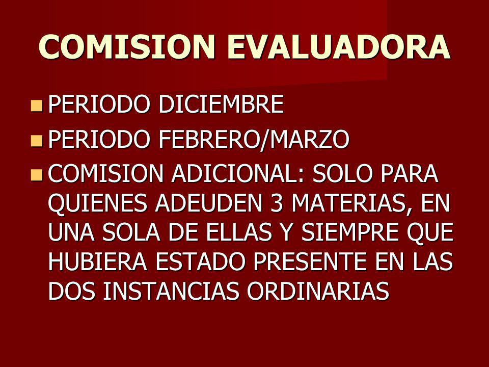 COMISION EVALUADORA PERIODO DICIEMBRE PERIODO FEBRERO/MARZO