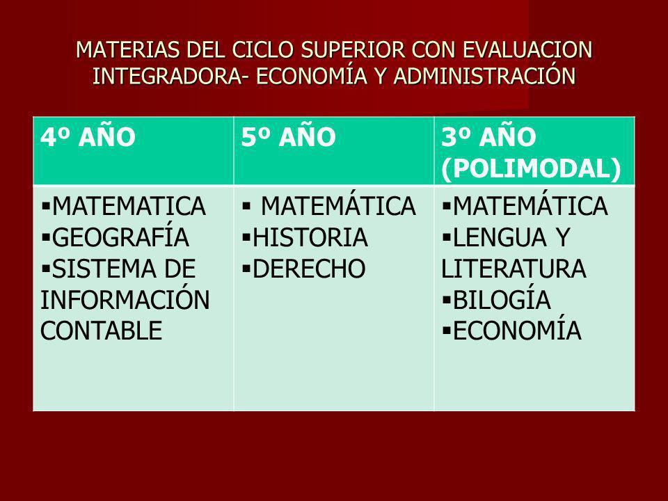 SISTEMA DE INFORMACIÓN CONTABLE MATEMÁTICA HISTORIA DERECHO
