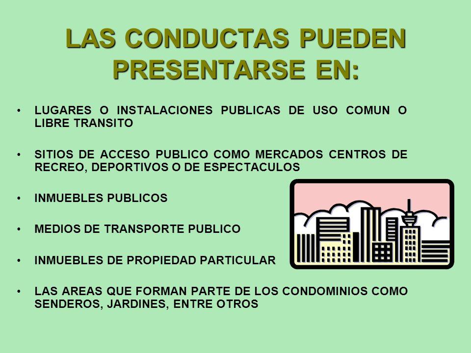 LAS CONDUCTAS PUEDEN PRESENTARSE EN: