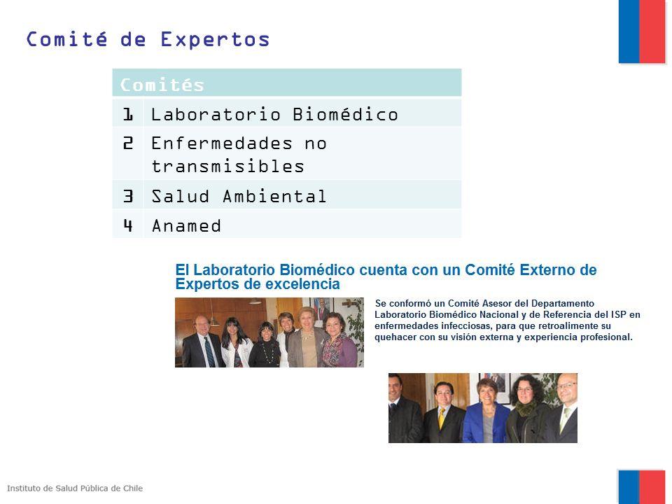 Comité de Expertos Comités 1 Laboratorio Biomédico 2