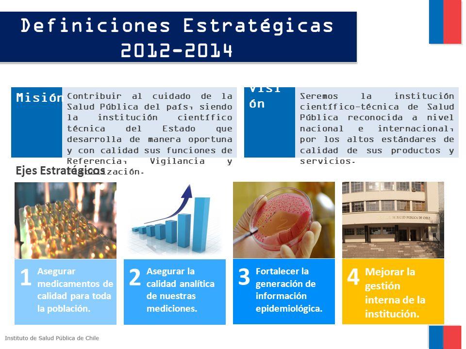 Definiciones Estratégicas 2012-2014