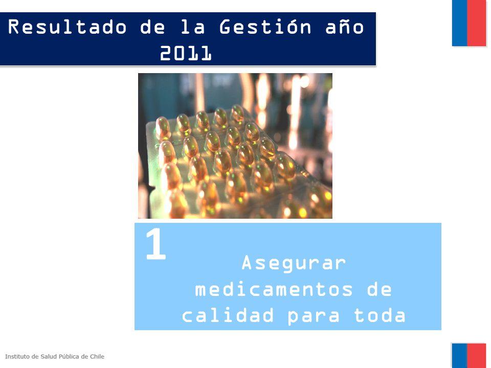 1 Resultado de la Gestión año 2011